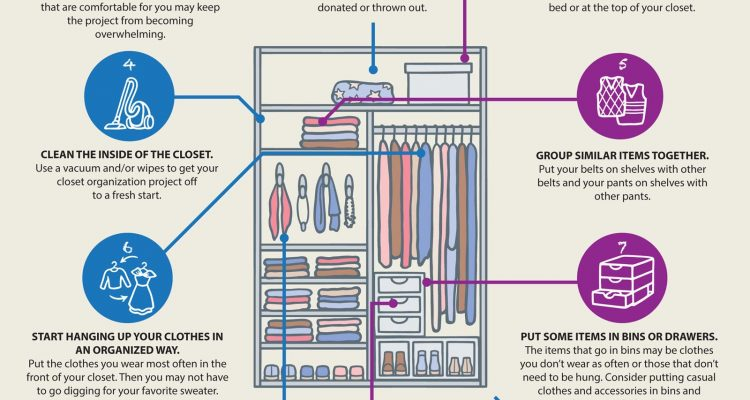 10 Tips for Organizing Your Closet - Being OCD can be Good